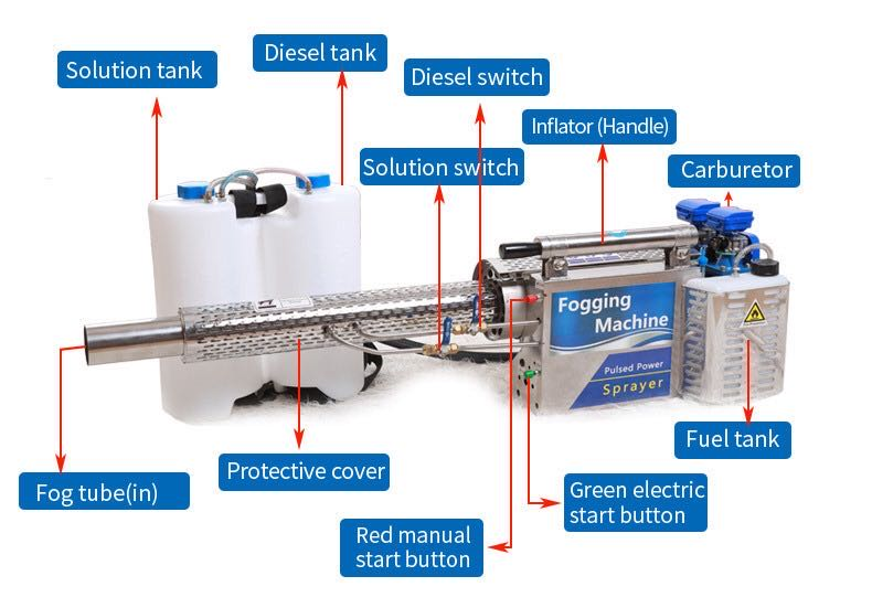 hand hold fogging machine